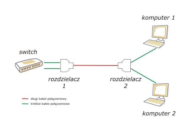 www.akcesoriapc.pl/pic/rozdzielacz_rj45_schemat.jpg